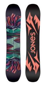Jones Twin Sister 149 Multicolor